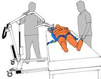 5. Position the hoist.