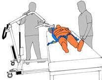 5. Position the hoist.