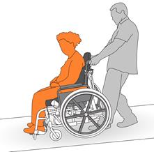 7. Pushing a wheelchair down an incline or ramp.