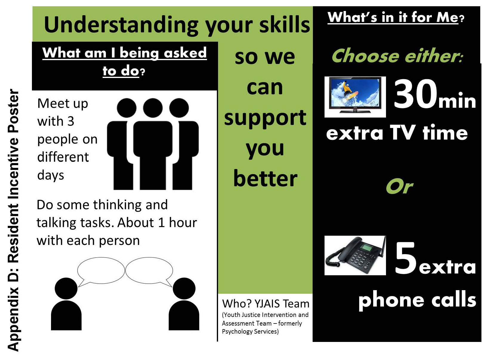 Resident incentive poster. Poster contents: Understanding your skills so we can support you better. What am I being asked to do? Meet up with three people on different days. Do some thinking and talking tasks. About one hour with each person. What's in it for me? Choose either 30 minutes extra TV time or five extra phone calls. Who? Youth justice intervention and assessment team (formerly psychology services).