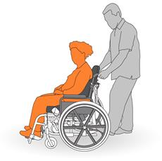 8. Stopping a wheelchair.