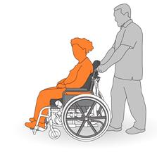 4. Pushing the wheelchair.