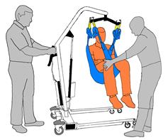 8. Move client with portable hoist