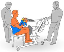 5. Place client's hands on lifter arms and prepare for lift.