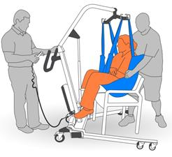 9. Position client over chair, wheelchair or bed