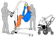 9. Position client over wheelchair or chair.