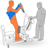 7. Move client with stand lifter.