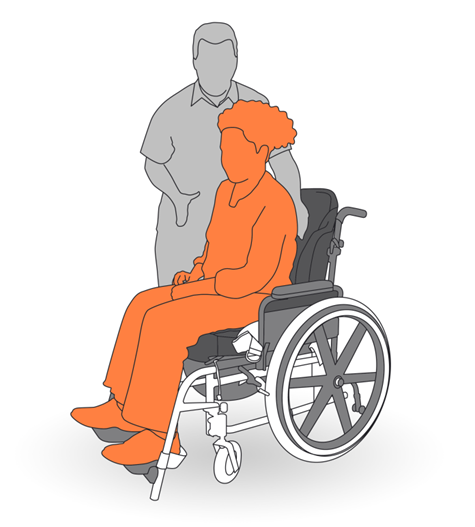 2. Seating an ambulant client in a wheelchair.